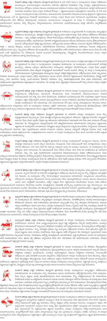 Telugu Astrology Rasi Phalalu 2013