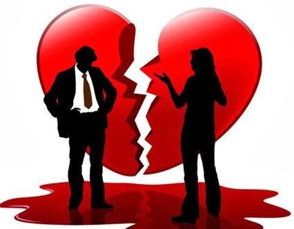 Remedies for Love Marriege - Prem Vivah ke liye