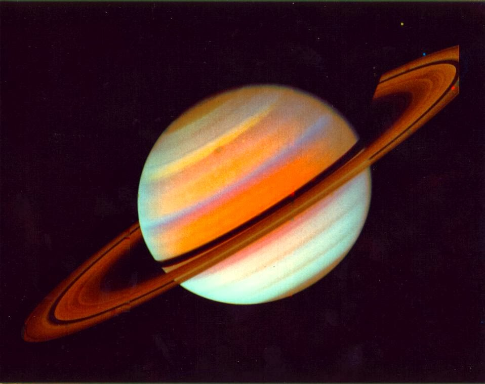 Remedies for Strong Jupiter - Astro Upay