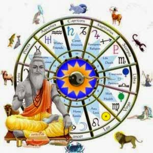 Astrology Solution for Birth Month Wise