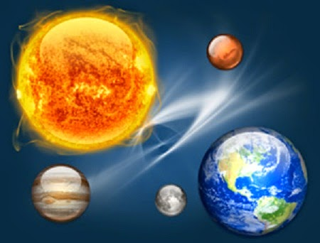 Planetary Movements