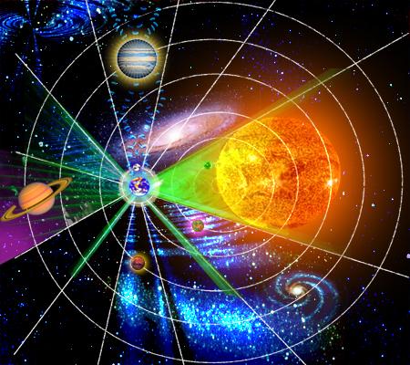 Improve Planets Position