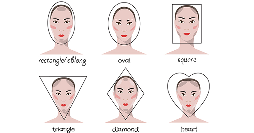 Face Reading Tips
