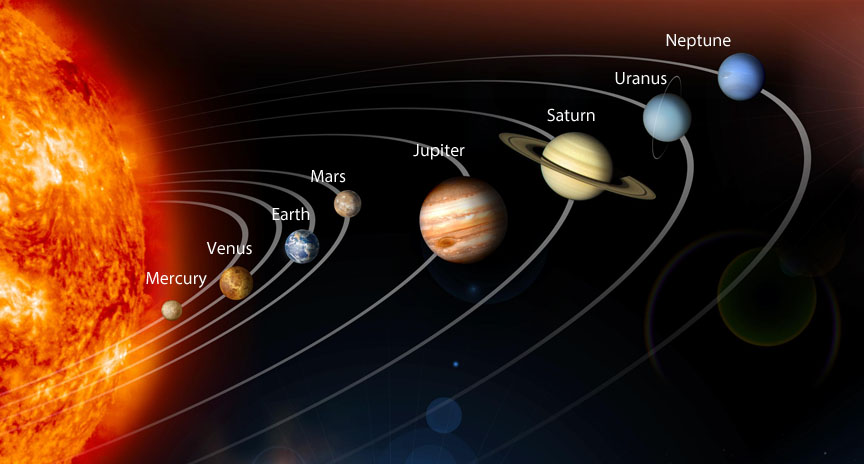 Intelligence and your planets